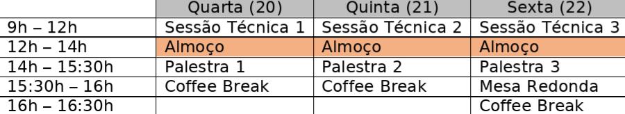 Programação WGESAD 2019